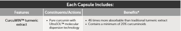 curcumin-ingredients-benefits