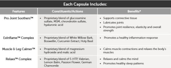 soothe and relaxx -ingredients-benefits