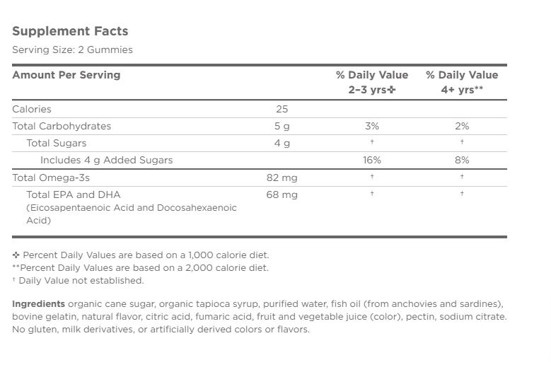 Nordic Omega-3 Gummies supplement fact